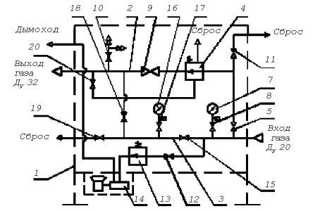 Газорегуляторный пункт шкафной ГРПШ-1-1Н схема.