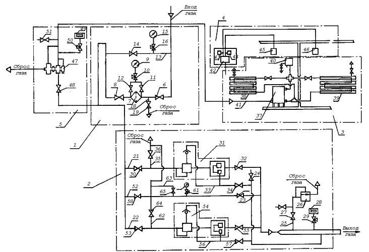 Схема функциональная: 1 - блок фильтра; 2 - блок редуцирования газа; 3 - система обогрева; 4 - электрооборудование; 5...