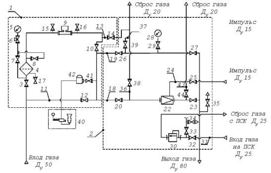 Установка газорегуляторная шкафная с узлом учета УГРШ(К)-50Н-ЭК схема.