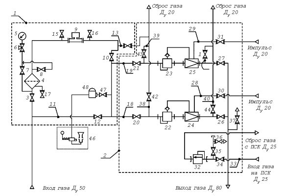 Установка газорегуляторная шкафная с узлом учета УГРШ-50Н(В)-2-ЭК схема.