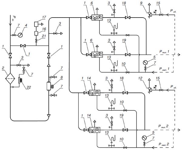 Схема гру с узлом учета